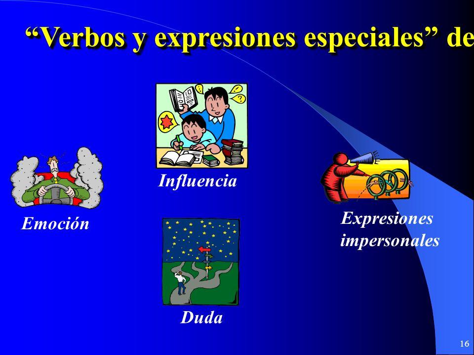 Verbos y expresiones especiales de…