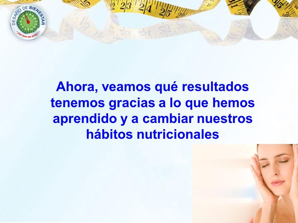Ahora, veamos qué resultados tenemos gracias a lo que hemos aprendido y a cambiar nuestros hábitos nutricionales