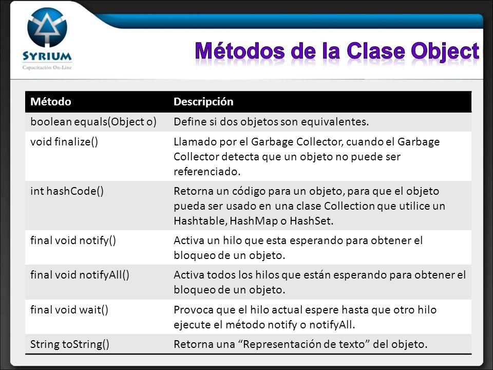 Métodos de la Clase Object
