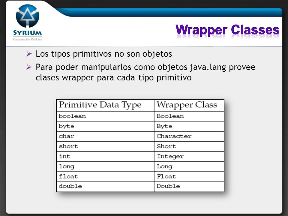 Wrapper Classes Los tipos primitivos no son objetos