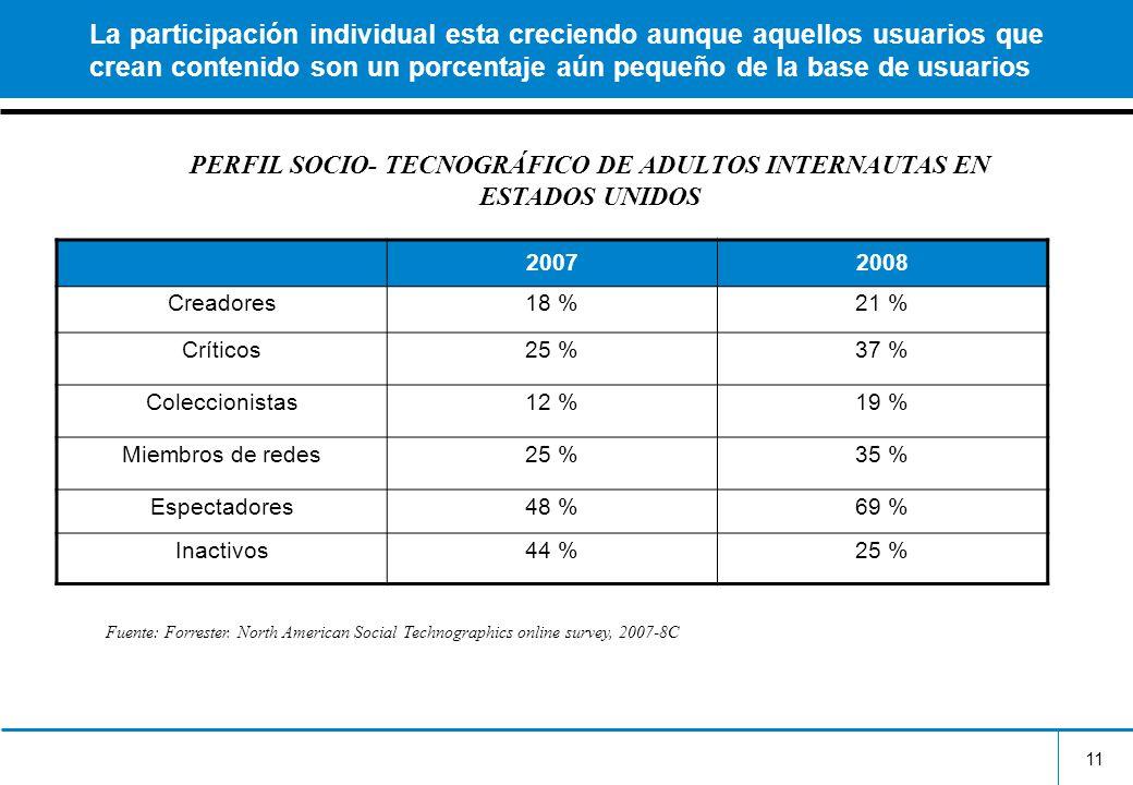 perfil SOCIO- TECNOgráfico DE ADULTOS INTERNAUTAS EN ESTADOS UNIDOS