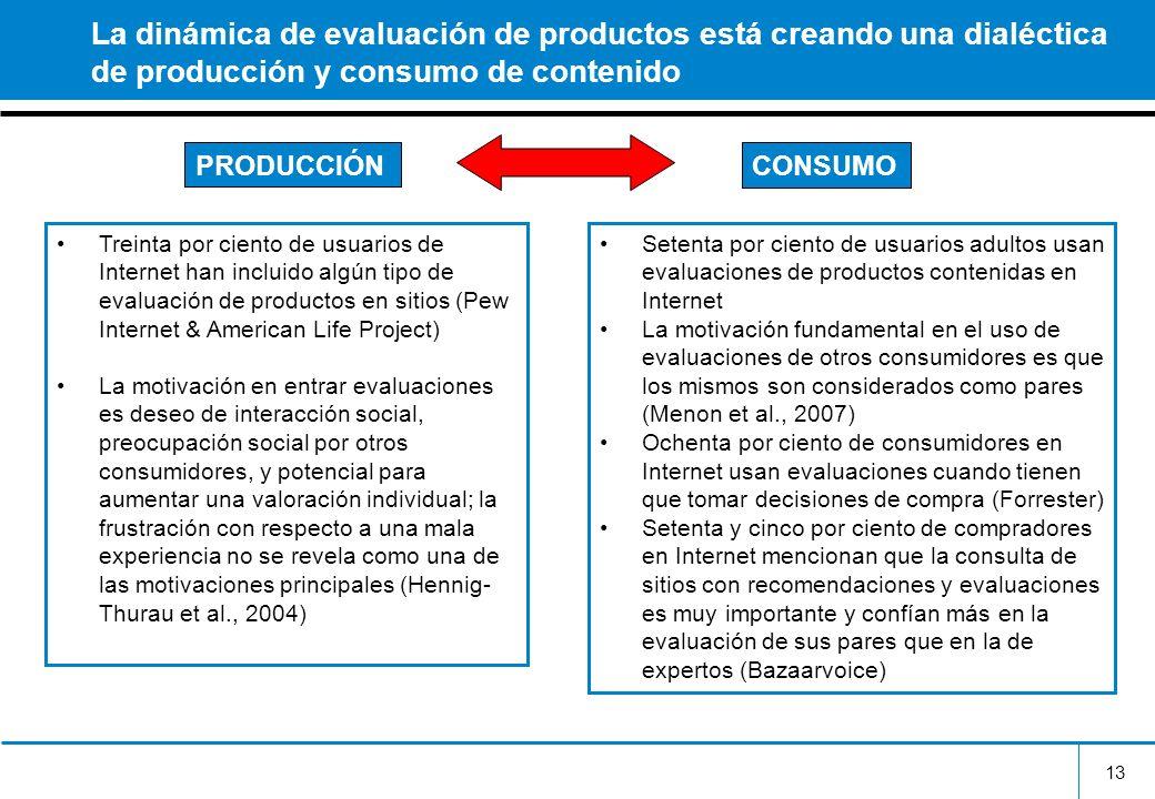 La dinámica de evaluación de productos está creando una dialéctica de producción y consumo de contenido