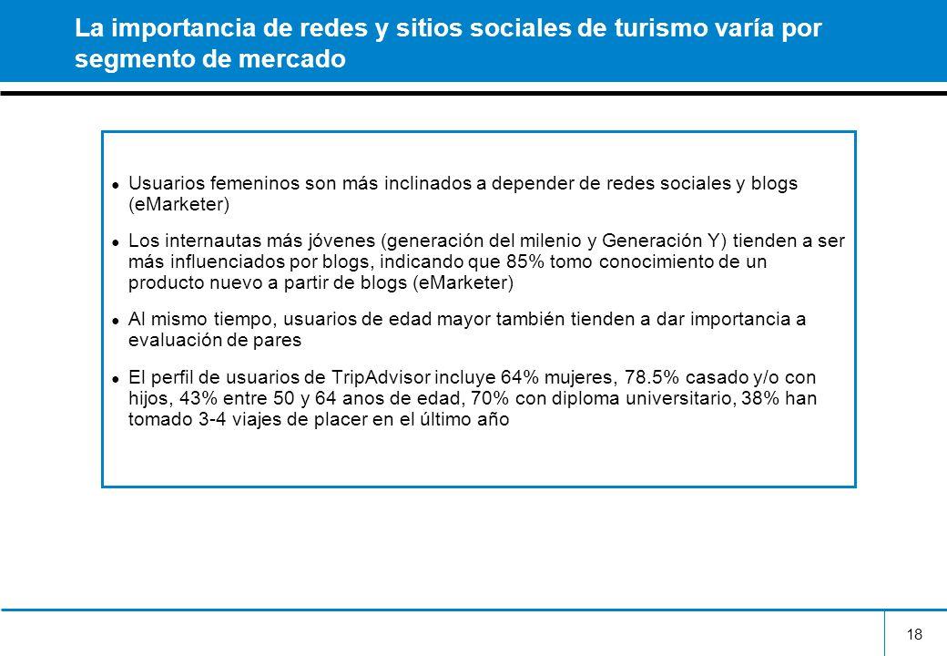 La importancia de redes y sitios sociales de turismo varía por segmento de mercado