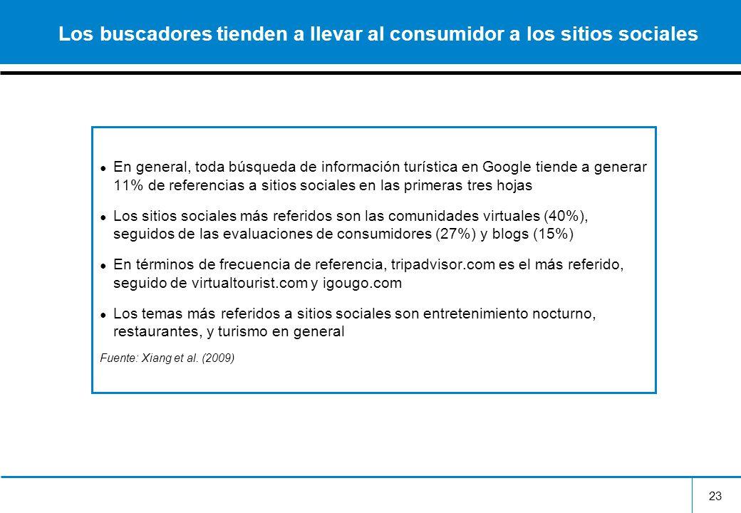 Los buscadores tienden a llevar al consumidor a los sitios sociales