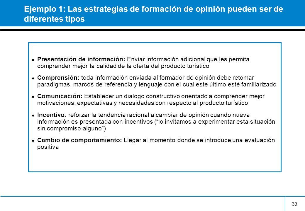 Ejemplo 1: Las estrategias de formación de opinión pueden ser de diferentes tipos