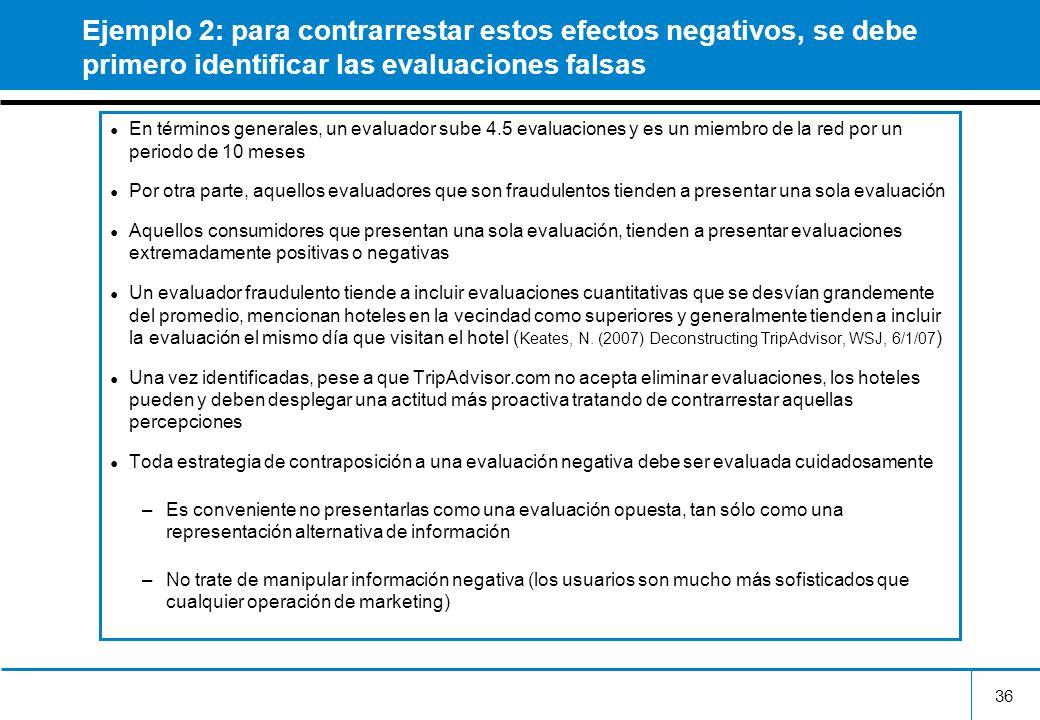 Ejemplo 2: para contrarrestar estos efectos negativos, se debe primero identificar las evaluaciones falsas