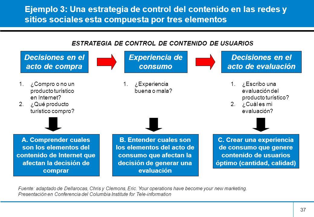 Ejemplo 3: Una estrategia de control del contenido en las redes y sitios sociales esta compuesta por tres elementos