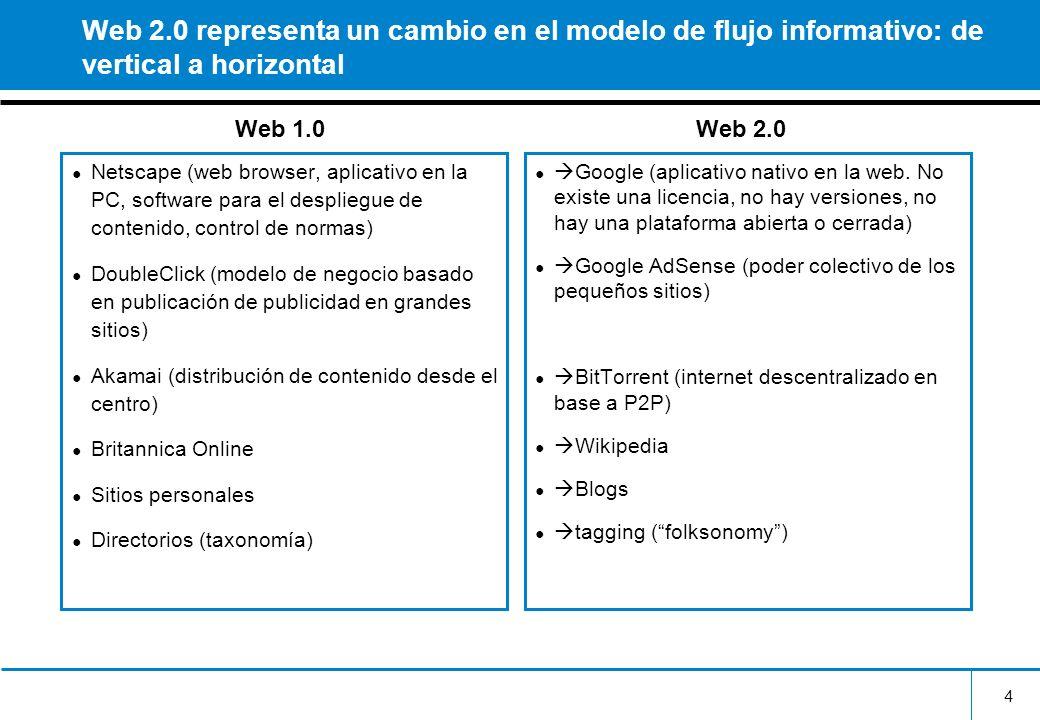 Web 2.0 representa un cambio en el modelo de flujo informativo: de vertical a horizontal