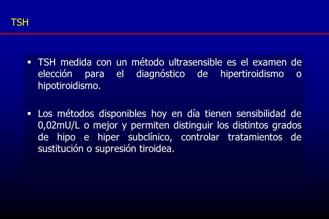 TSH TSH medida con un método ultrasensible es el examen de elección para el diagnóstico de hipertiroidismo o hipotiroidismo.