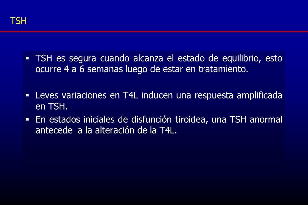 TSH TSH es segura cuando alcanza el estado de equilibrio, esto ocurre 4 a 6 semanas luego de estar en tratamiento.