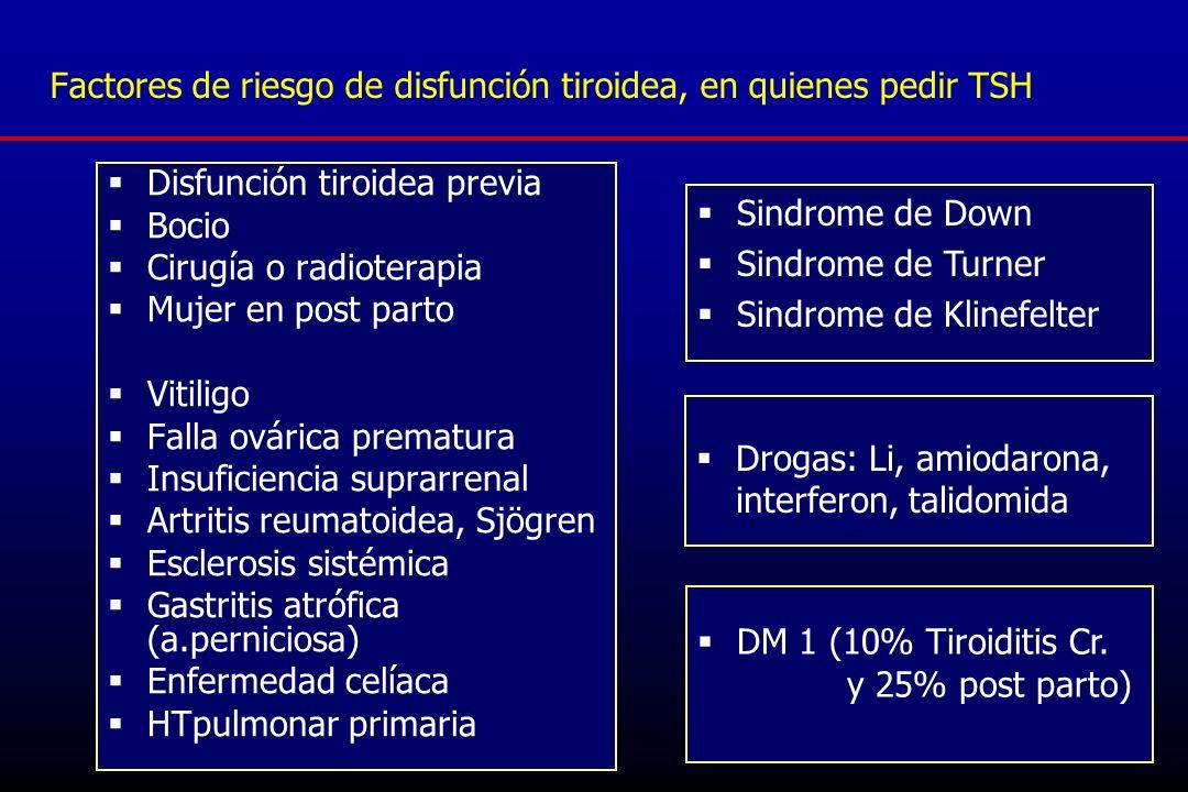 Factores de riesgo de disfunción tiroidea, en quienes pedir TSH
