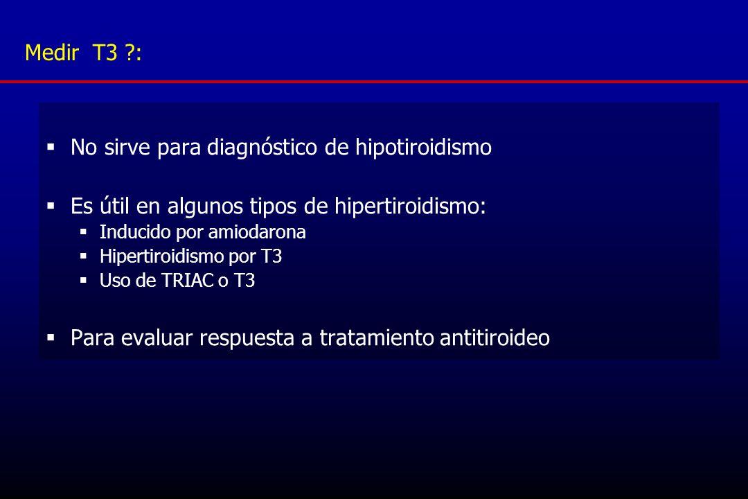 No sirve para diagnóstico de hipotiroidismo