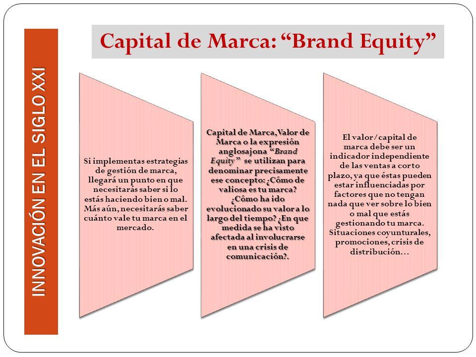 Capital de Marca: Brand Equity INNOVACIÓN EN EL SIGLO XXI