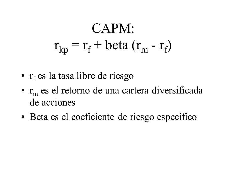 CAPM: rkp = rf + beta (rm - rf)