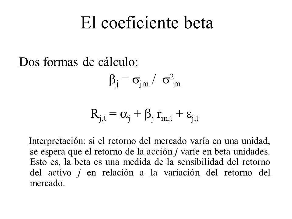El coeficiente beta Dos formas de cálculo: j = jm / 2m