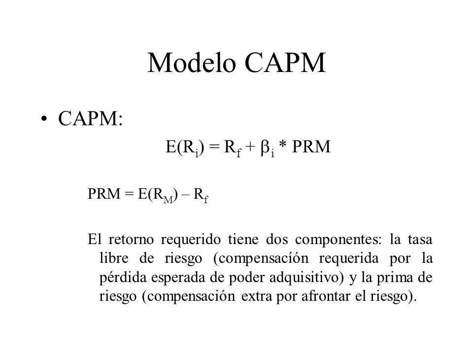 Modelo CAPM CAPM: E(Ri) = Rf + i * PRM PRM = E(RM) – Rf