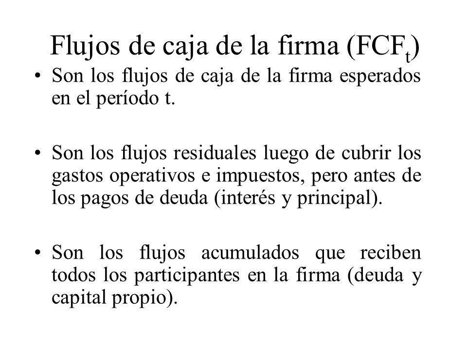 Flujos de caja de la firma (FCFt)