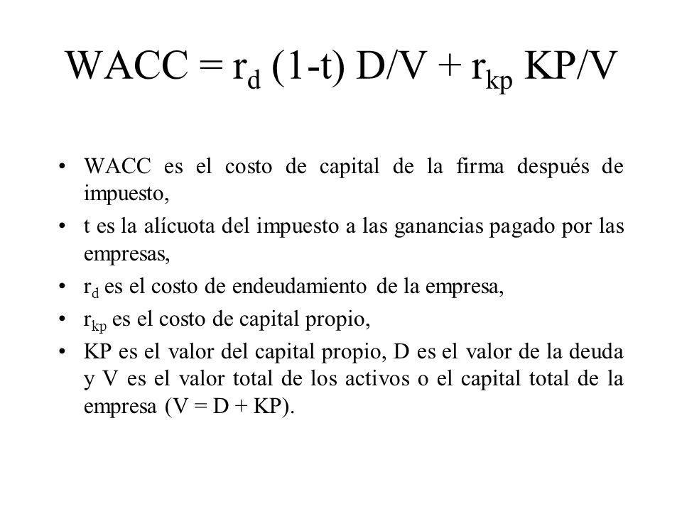 WACC = rd (1-t) D/V + rkp KP/V
