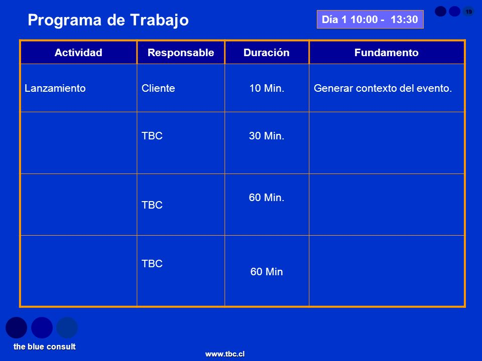 Programa de Trabajo Día 1 10:00 - 13:30 Actividad Responsable Duración