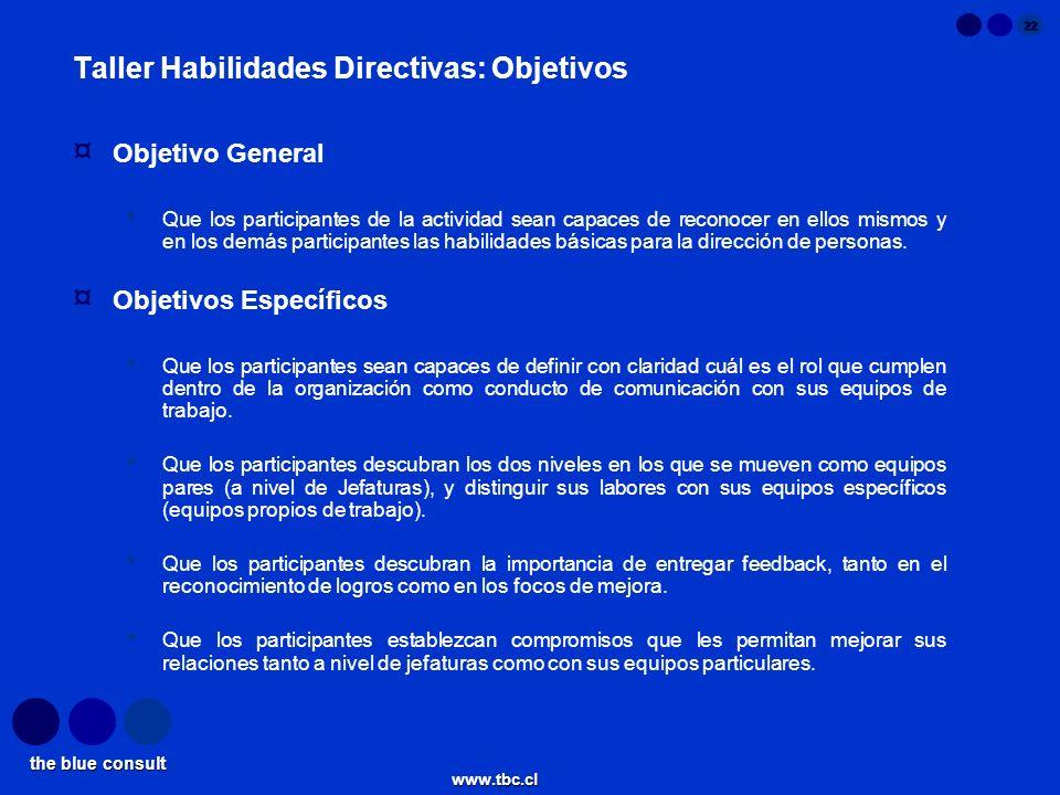 Taller Habilidades Directivas: Objetivos