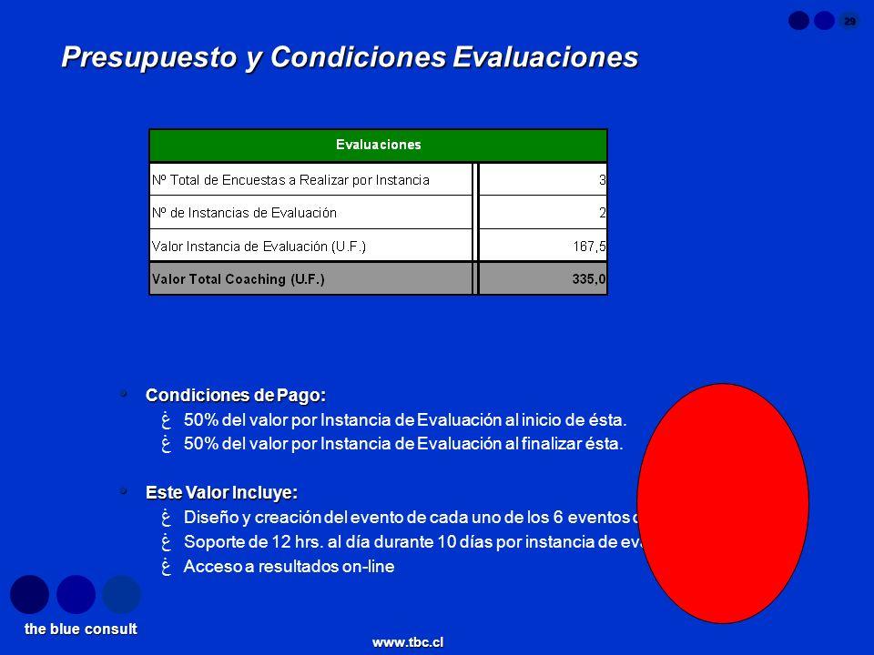 Presupuesto y Condiciones Evaluaciones