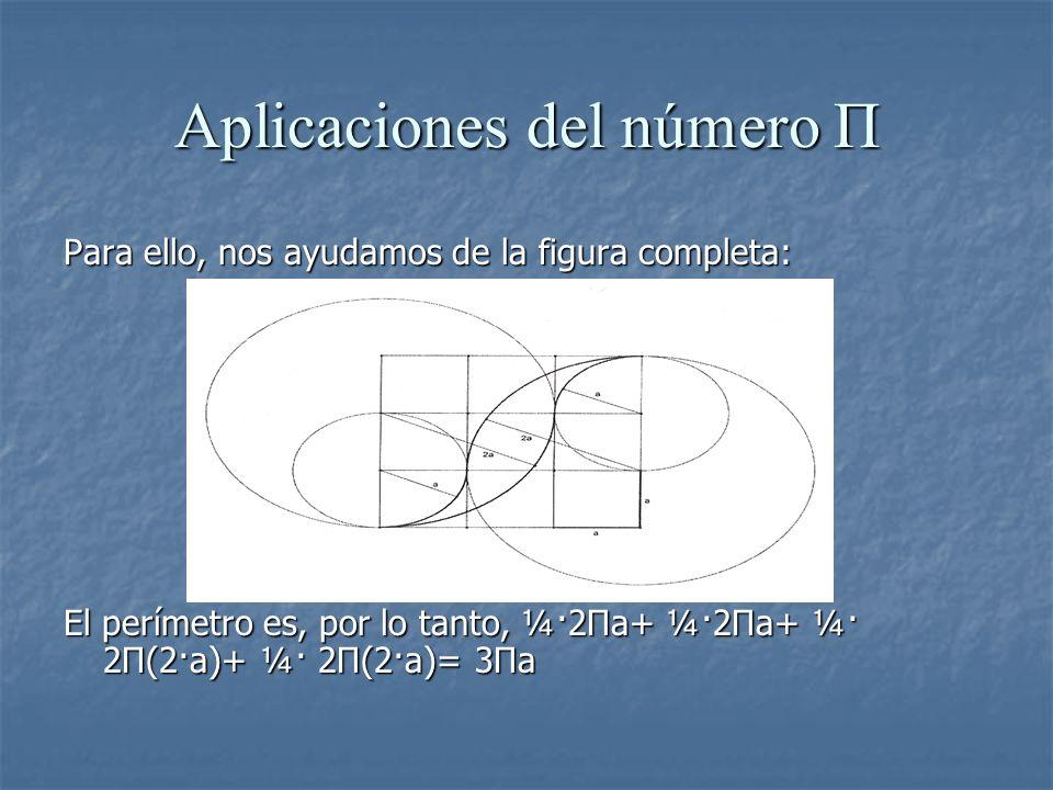 Aplicaciones del número Π