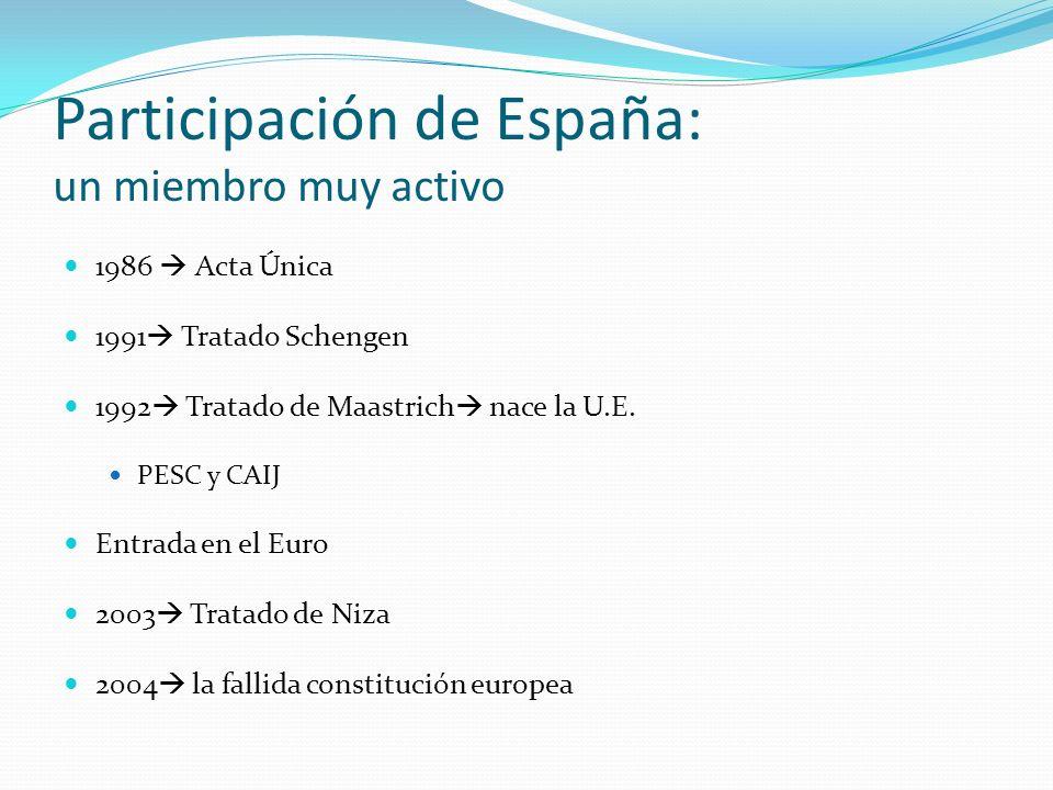 Participación de España: un miembro muy activo