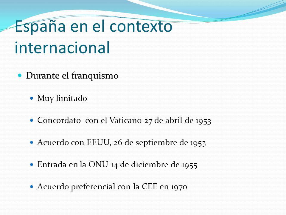 España en el contexto internacional