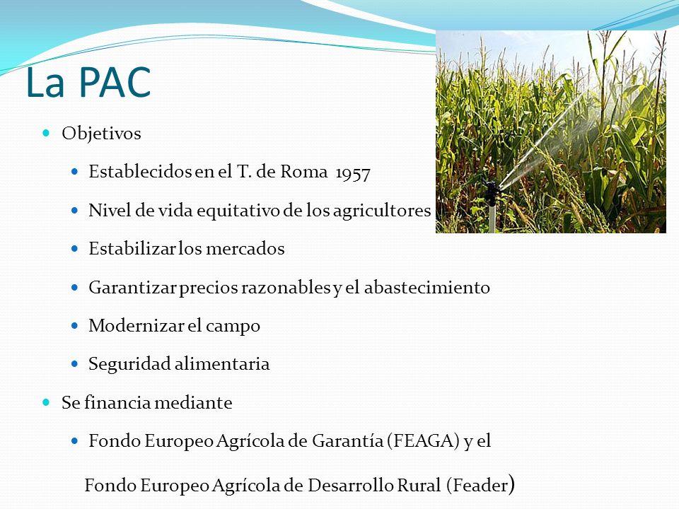 La PAC Objetivos Establecidos en el T. de Roma 1957