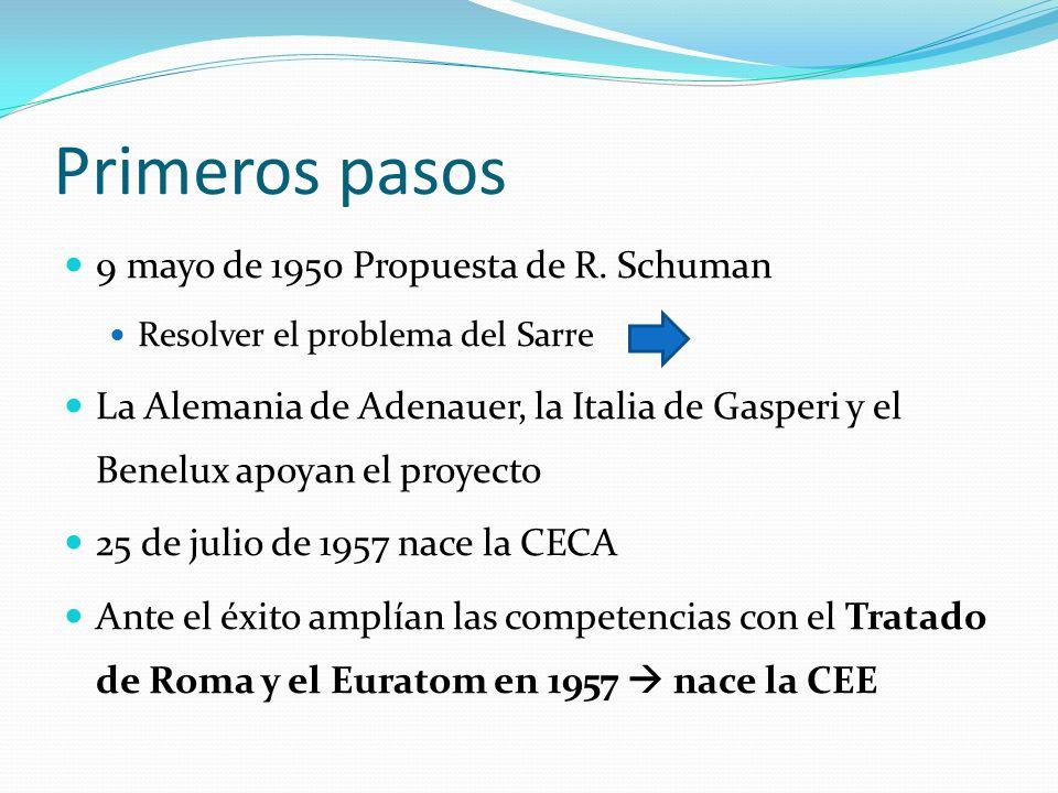 Primeros pasos 9 mayo de 1950 Propuesta de R. Schuman