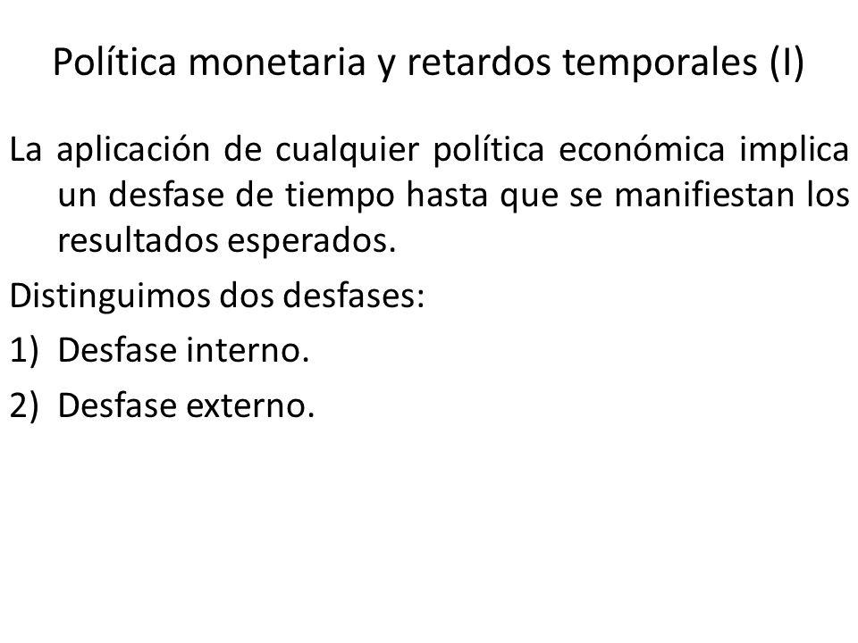 Política monetaria y retardos temporales (I)