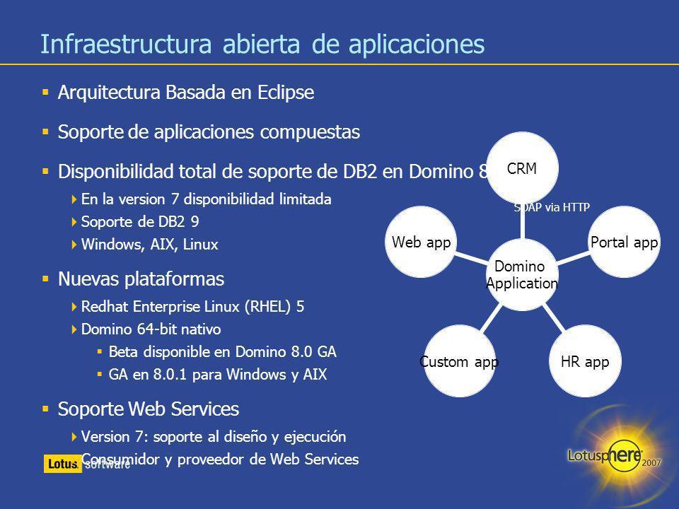 Infraestructura abierta de aplicaciones