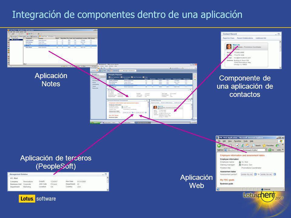 Integración de componentes dentro de una aplicación