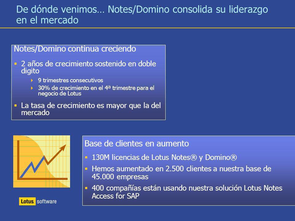 De dónde venimos… Notes/Domino consolida su liderazgo en el mercado