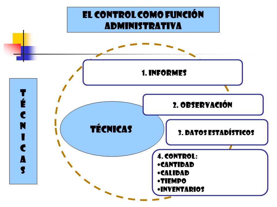 EL CONTROL COMO FUNCIÓN ADMINISTRATIVA