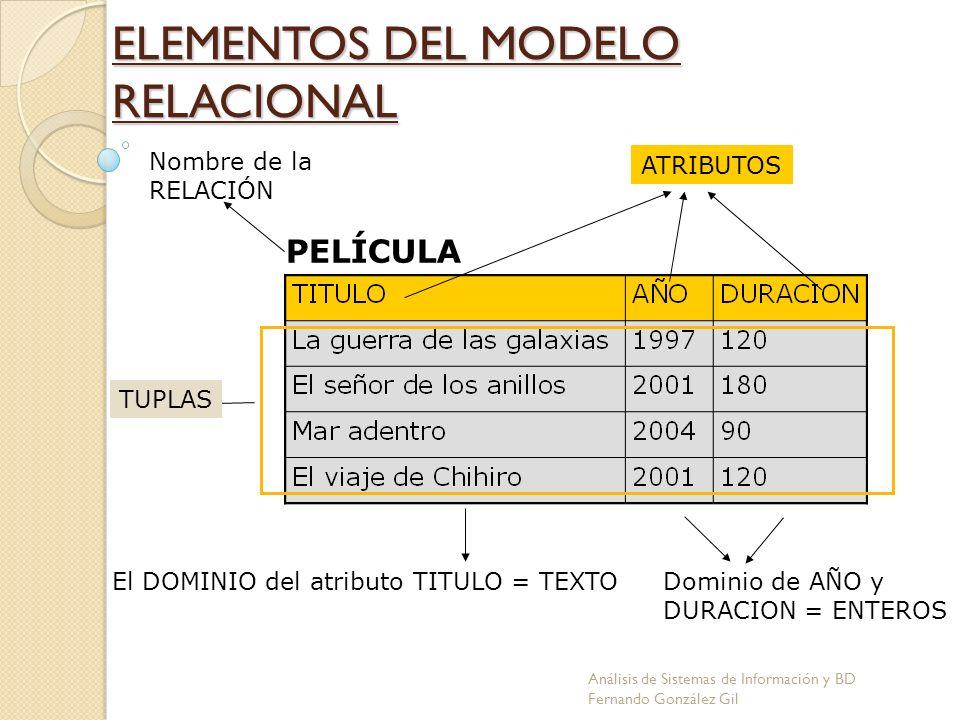 ELEMENTOS DEL MODELO RELACIONAL