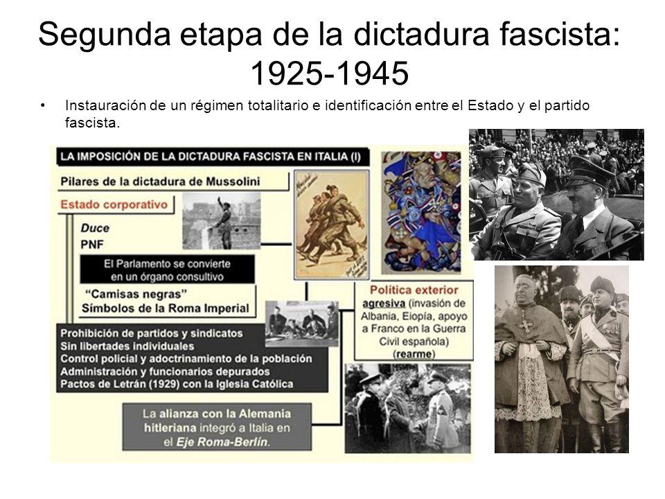 Segunda etapa de la dictadura fascista: 1925-1945