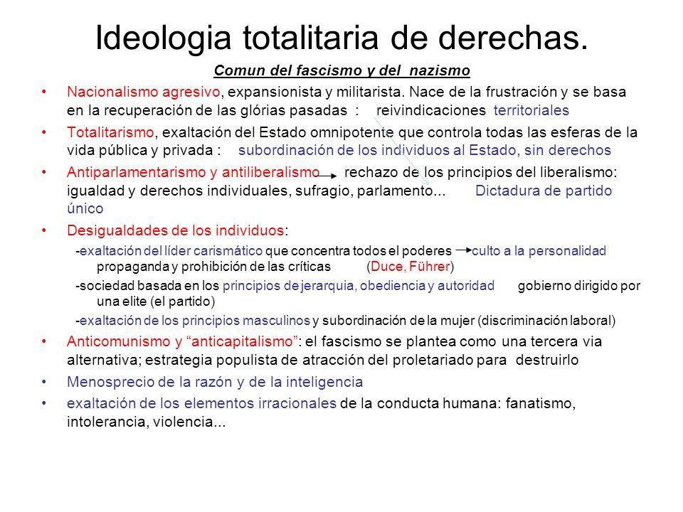 Ideologia totalitaria de derechas.