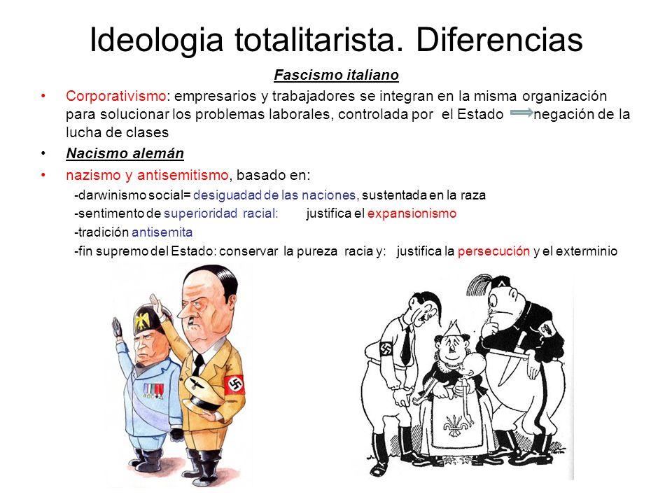 Ideologia totalitarista. Diferencias