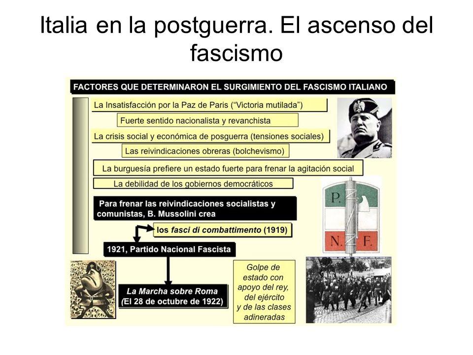 Italia en la postguerra. El ascenso del fascismo