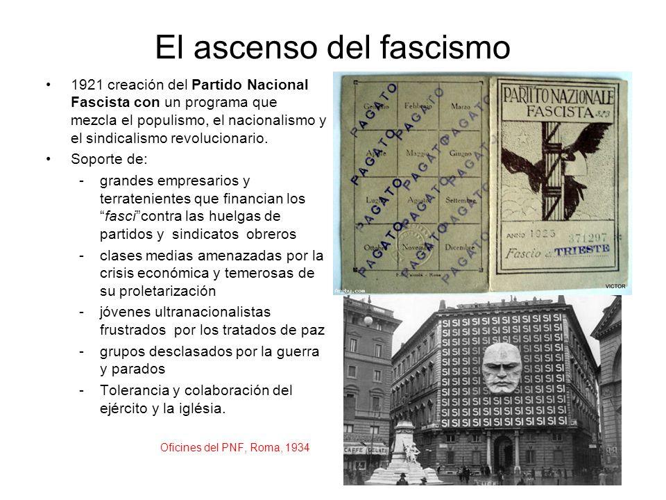 El ascenso del fascismo