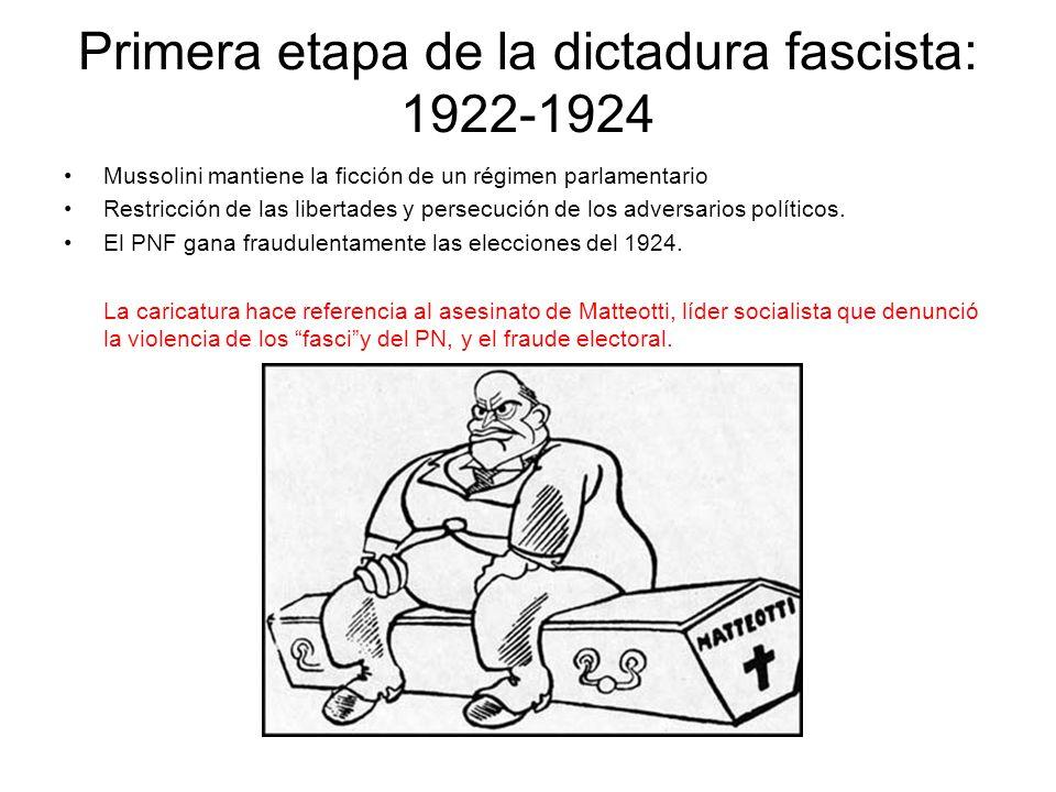 Primera etapa de la dictadura fascista: 1922-1924