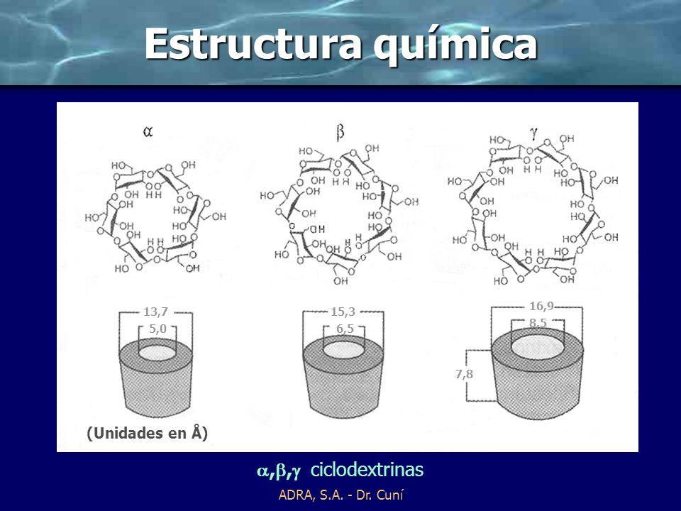 Estructura química PRÉMER CADA COP PERQUÈ APAREGUI CADA LÍNIA DE TEXT