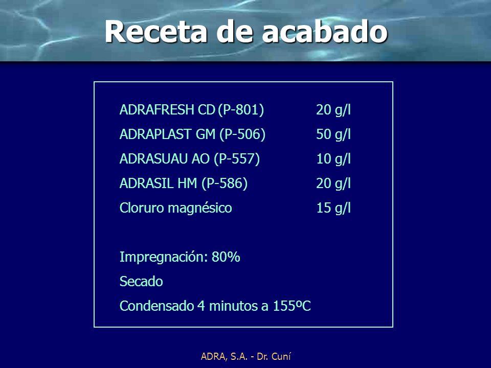 Receta de acabado ADRAFRESH CD (P-801) 20 g/l