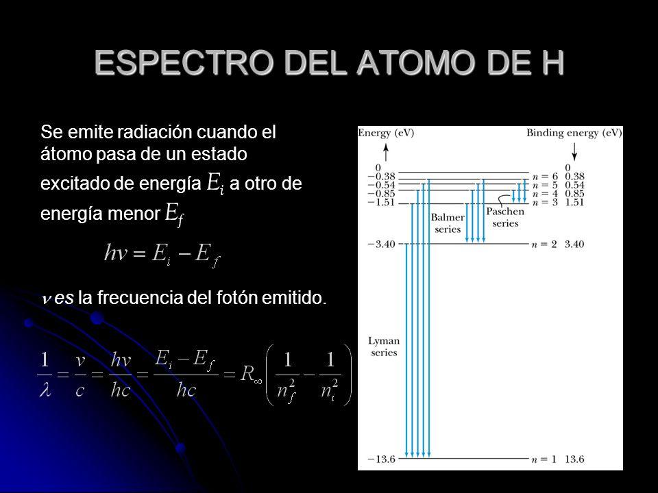 ESPECTRO DEL ATOMO DE H Se emite radiación cuando el átomo pasa de un estado excitado de energía Ei a otro de energía menor Ef.