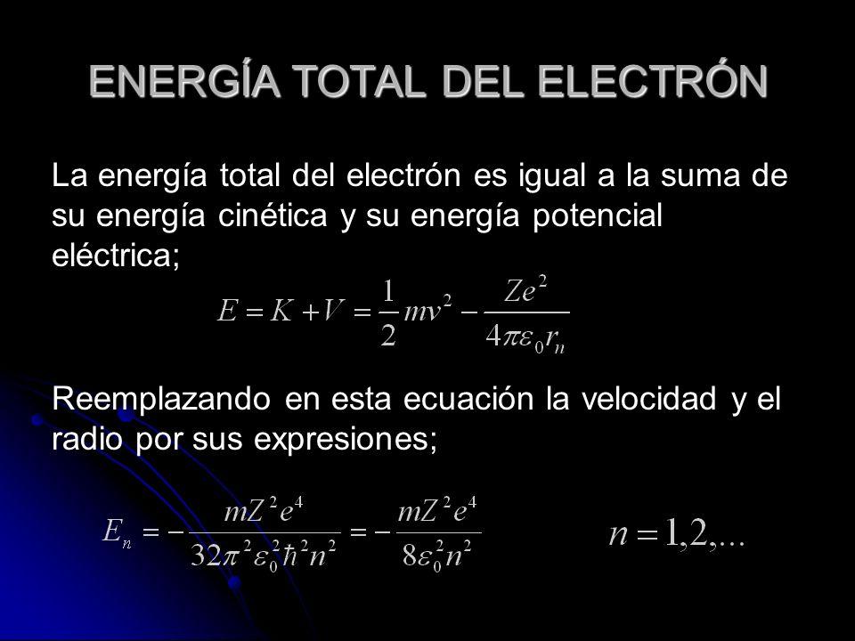 ENERGÍA TOTAL DEL ELECTRÓN