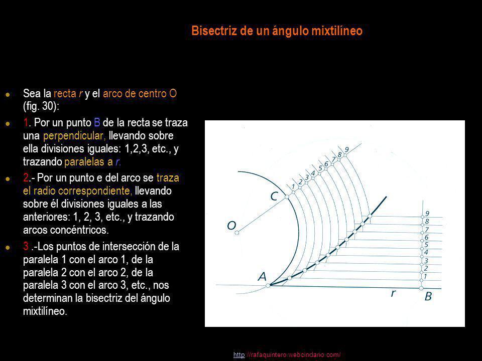 Bisectriz de un ángulo mixtilíneo