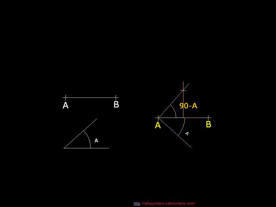 Se puede obtener el triángulo construyendo el arco capaz del segmento a, bajo el ángulo Â