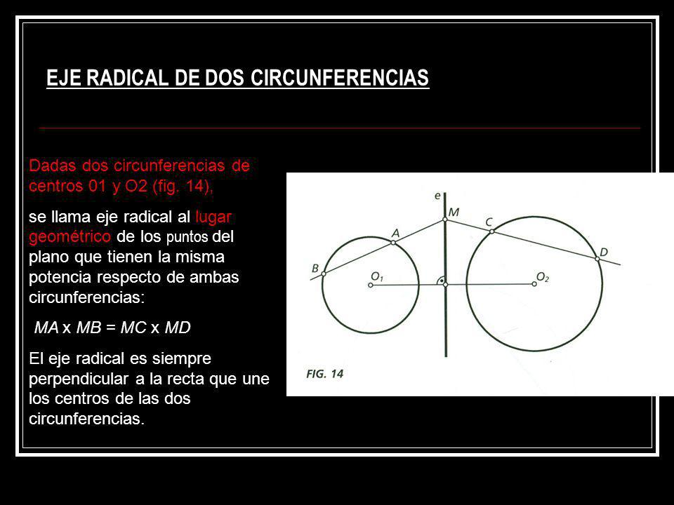 EJE RADICAL DE DOS CIRCUNFERENCIAS