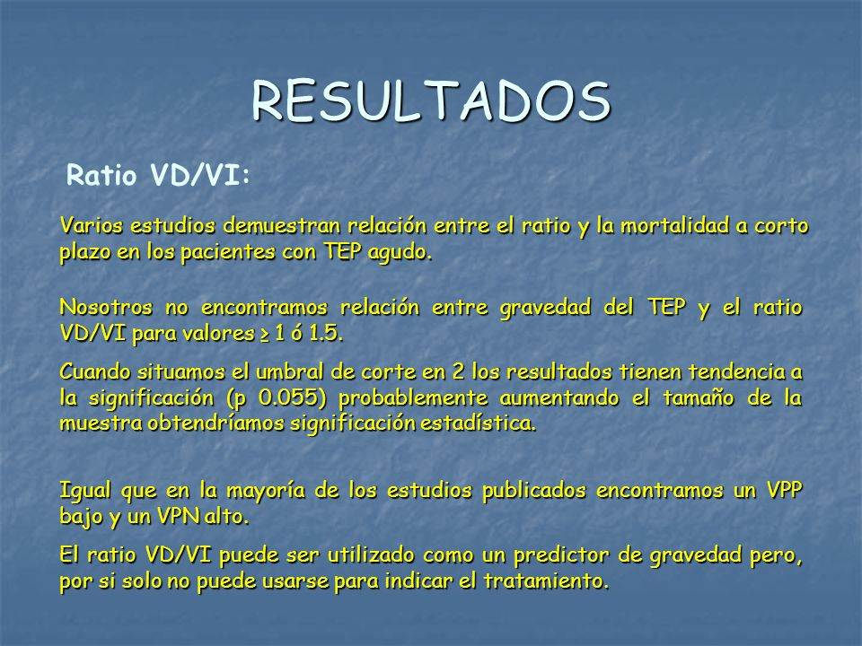 RESULTADOS Ratio VD/VI:
